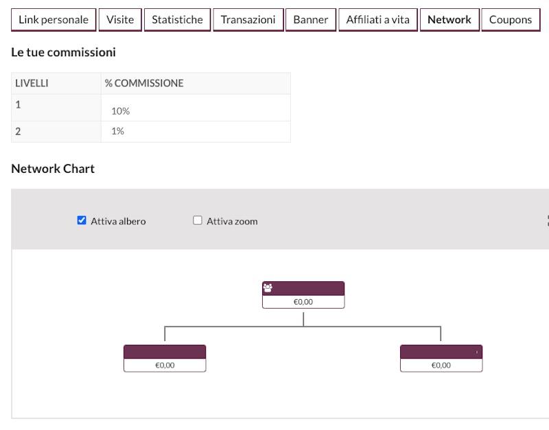 Sviluppo sistema di affiliazione integrato con e-commerce
